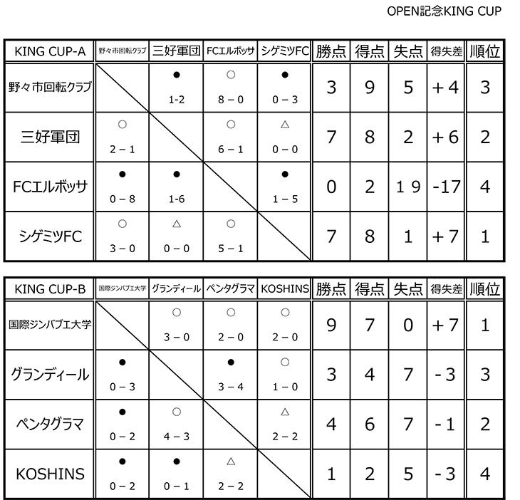 king-02