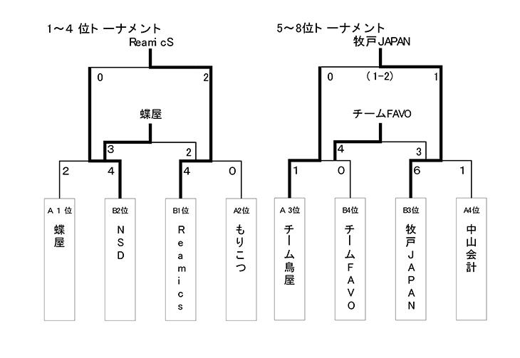 mix-t02