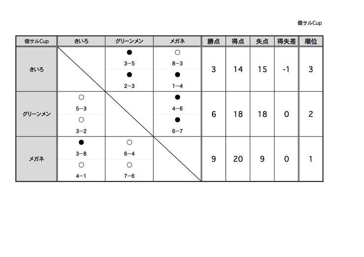 9.23個サルCup_mini