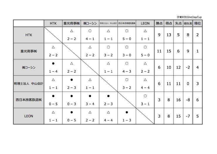 【リーグ表】9.15企業対抗Cup_mini