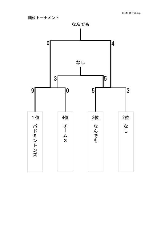 11.16個サルCup②_mini