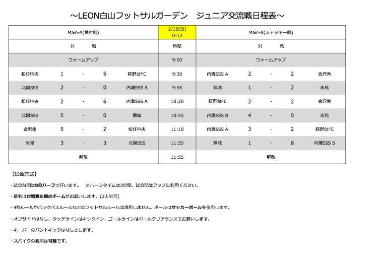 結果 (U-12)_mini