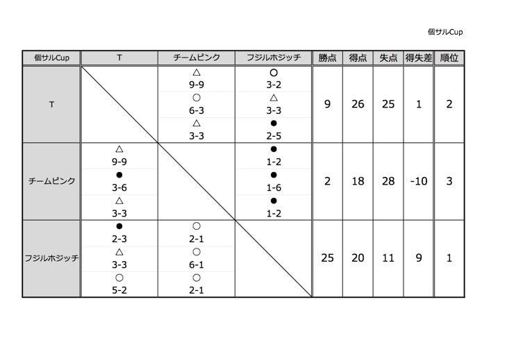 6.21個サルCup_mini
