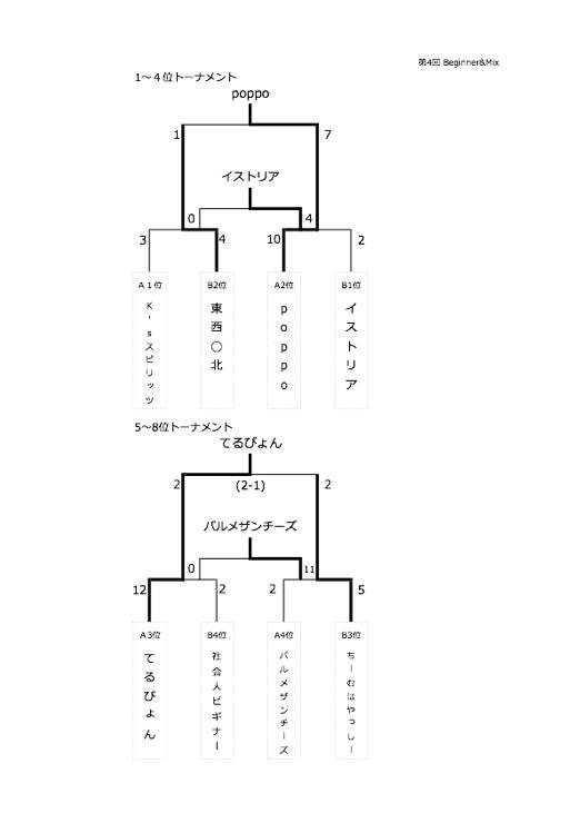 順決T (2)_mini