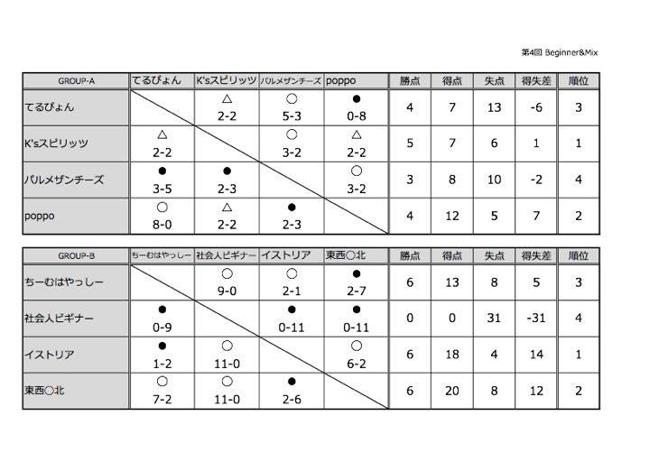 予選リーグ (2)_mini