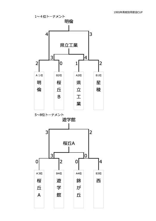 8.14 高校別同窓会CUP2_mini