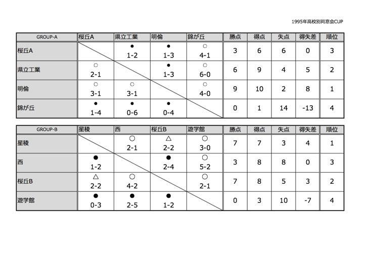 8.14 高校別同窓会CUP2ー_mini
