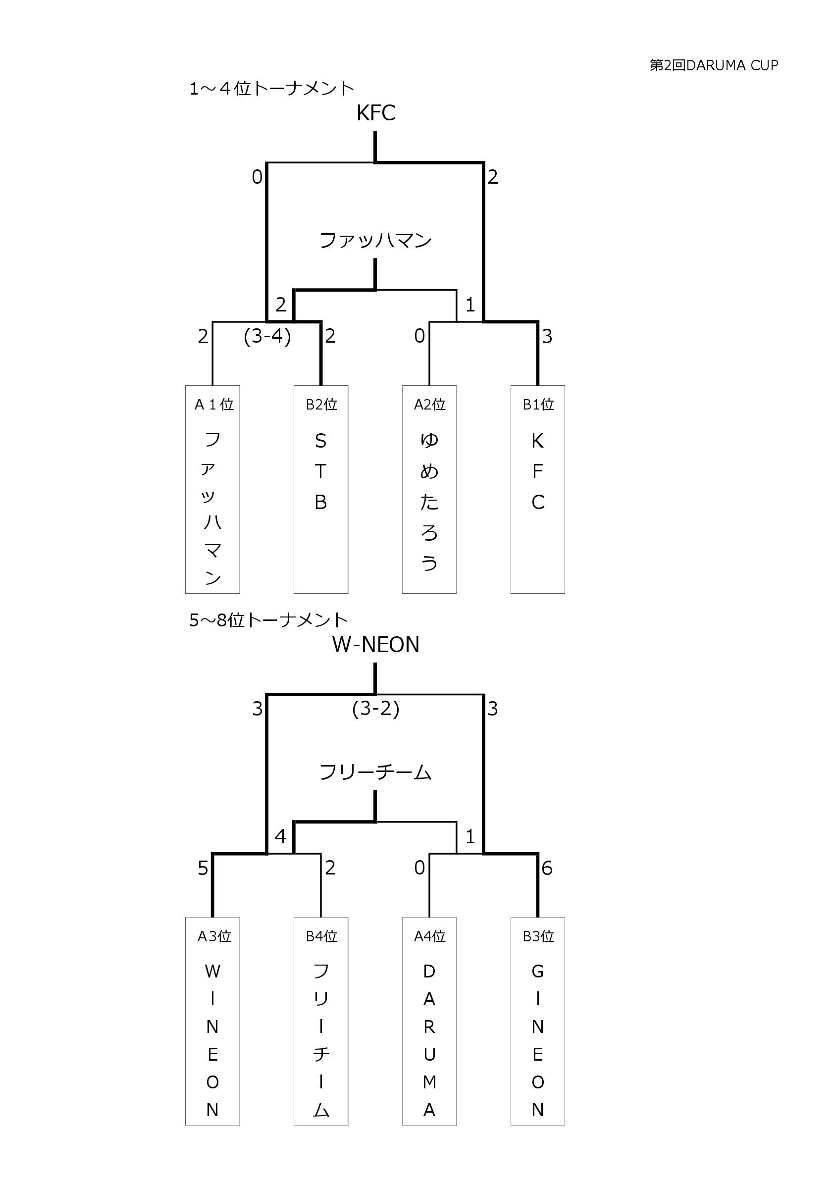 8-7-daruma-cup-001-%e3%82%b3%e3%83%94%e3%83%bc