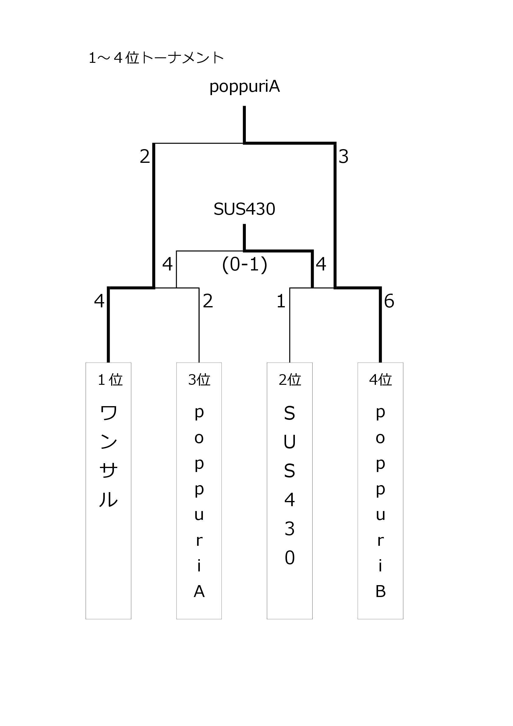 11-5-mix-cup%ef%bd%9e%e4%b8%ad%e7%b4%9a%ef%bd%9e2-001