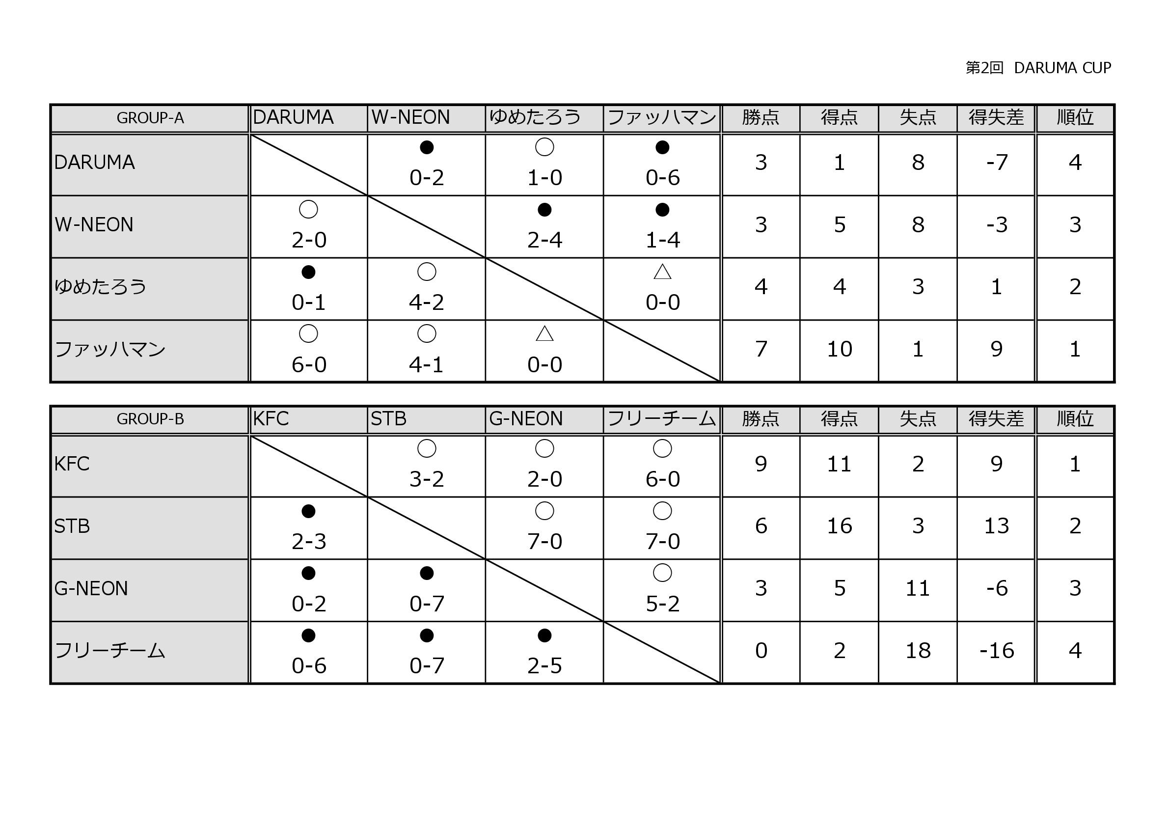 8-7-daruma-cup2-001-%e3%82%b3%e3%83%94%e3%83%bc