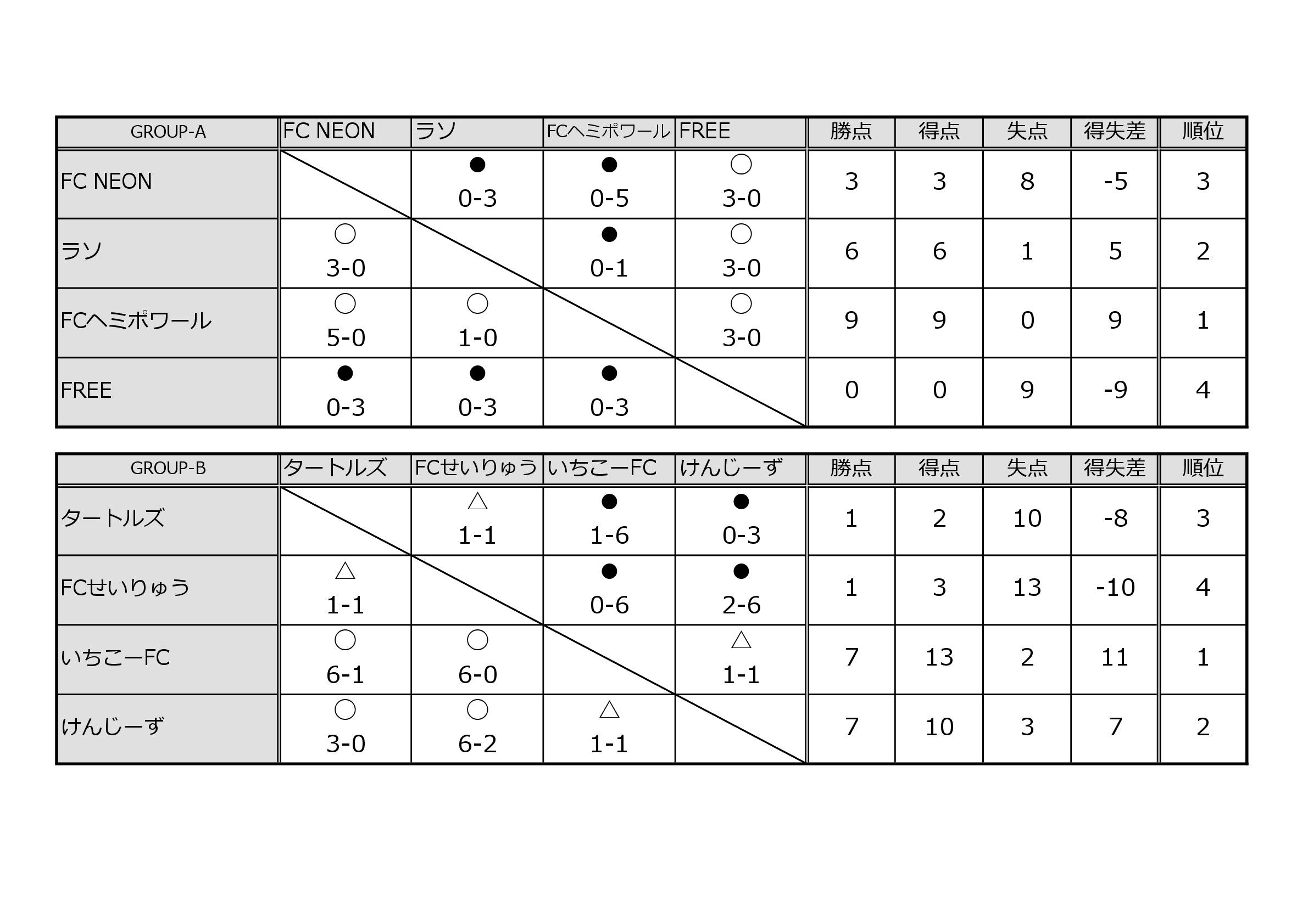 2.19 第18回 Full Court Cup-001