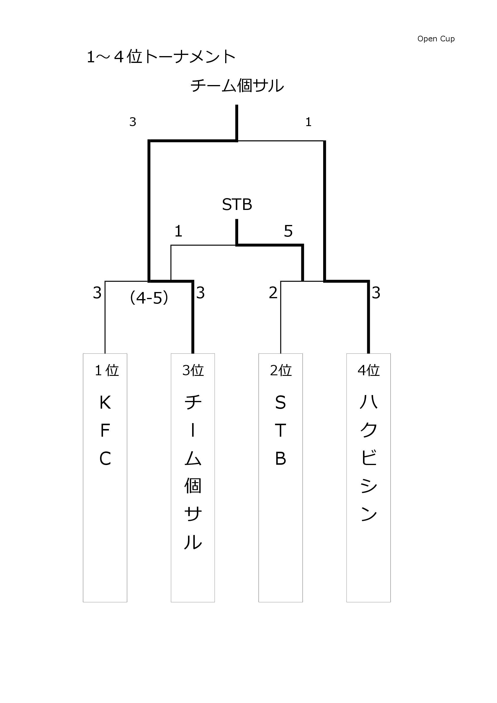 4.9 第11回 Open Cup-001 (2)