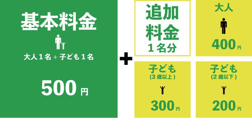 火〜金曜(10:00~15:00)-料金